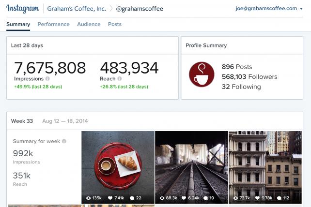 instagram insights
